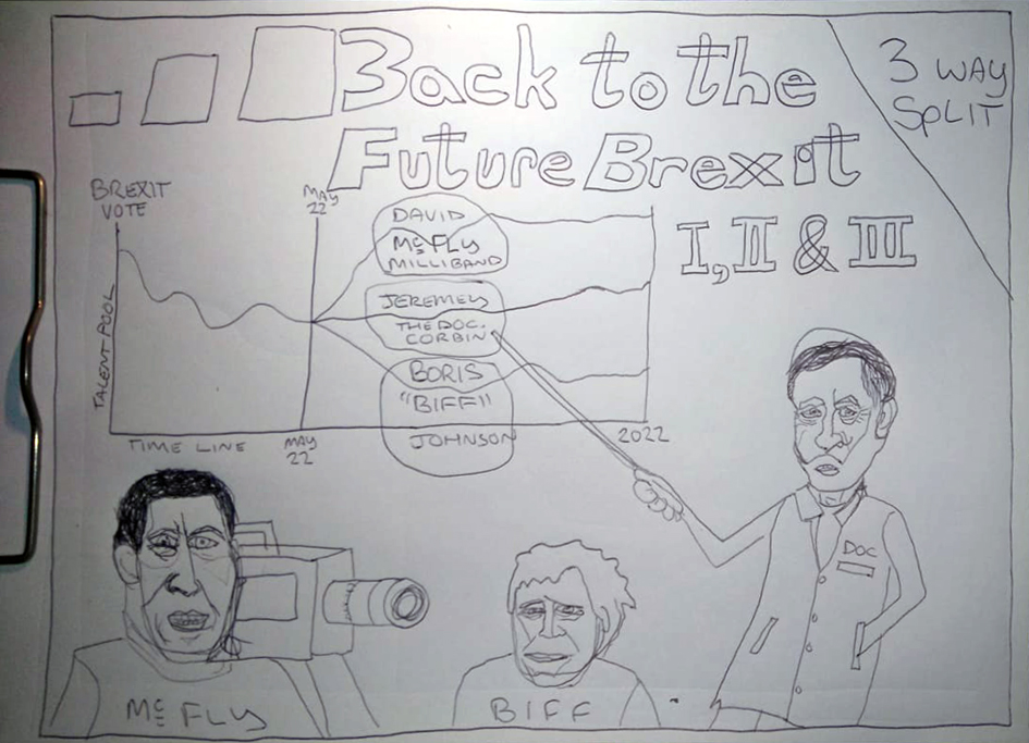 back to the future brexit