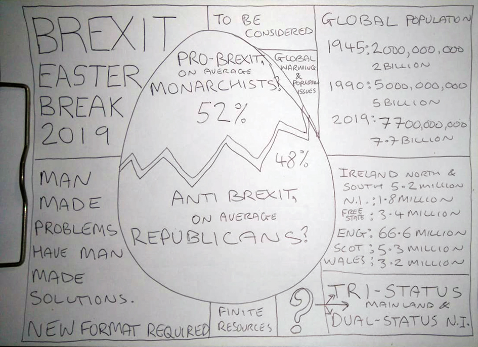 brexit, easter break